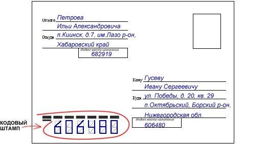 образец заполнения почтового уведомления при отправке письма